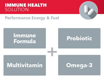Immune Support Solution