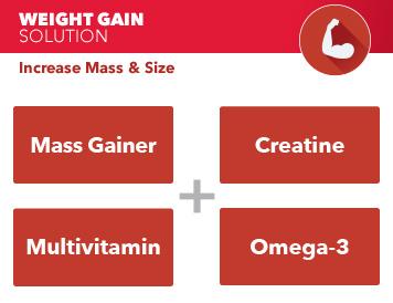 Weight Gain Solution