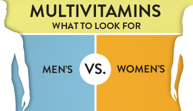Men's Vs. Women's Multivitamins